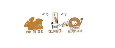 Crumbler