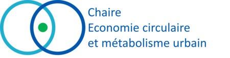 Formation perspectives internationales sur l'économie circulaire