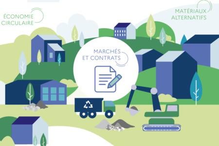 Intégration de l'économie circulaire dans la construction et l'aménagement: les  fiches du Cerema